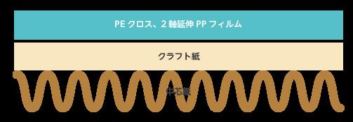 CE-25 / OPE-250