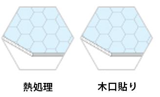 テクセルの加工方法/端面封止