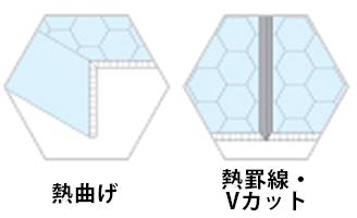 テクセルの加工方法/付形