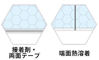 テクセルの加工方法/接合