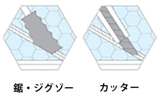 テクセルの加工方法/切断