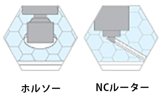 テクセルの加工方法/穴あけ